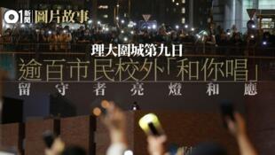 香港理工大学被警方包围第九天2019年11月25日