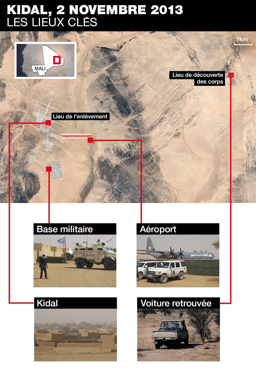 Topographie de la ville de Kidal et ses alentours.