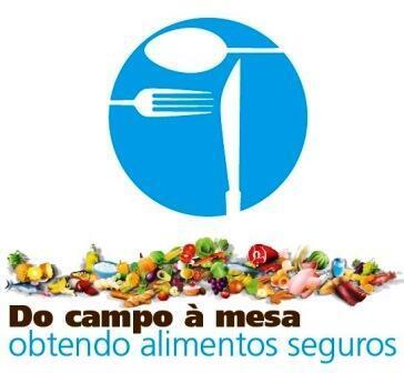 Cartaz da campanha da Organização Mundial da Saúde (OMS). A boa nutrição é um fator determinante para a garantia de boa saúde.