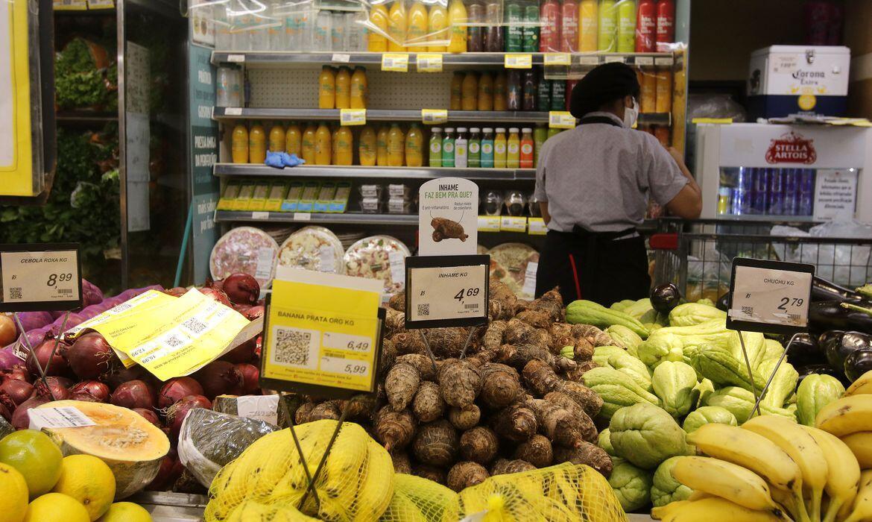 Inflação Brasil