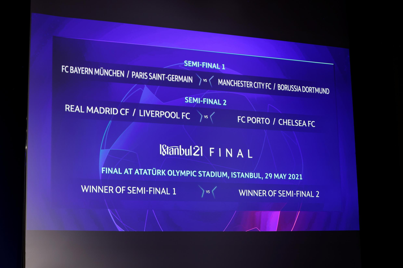 Football Europe C1 2021-03-19T112311Z_11004734_RC2BEM9IWEYP_RTRMADP_3_SOCCER-CHAMPIONS-DRAW