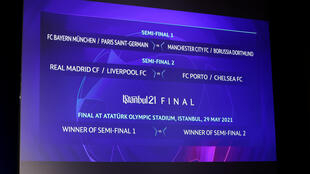 Football Europe C1 2021-03-19T112311Z_11004734_RC2BEM9IWEYP_RTRMADP_3_SOCCER-CHAMPIONS-DRAW