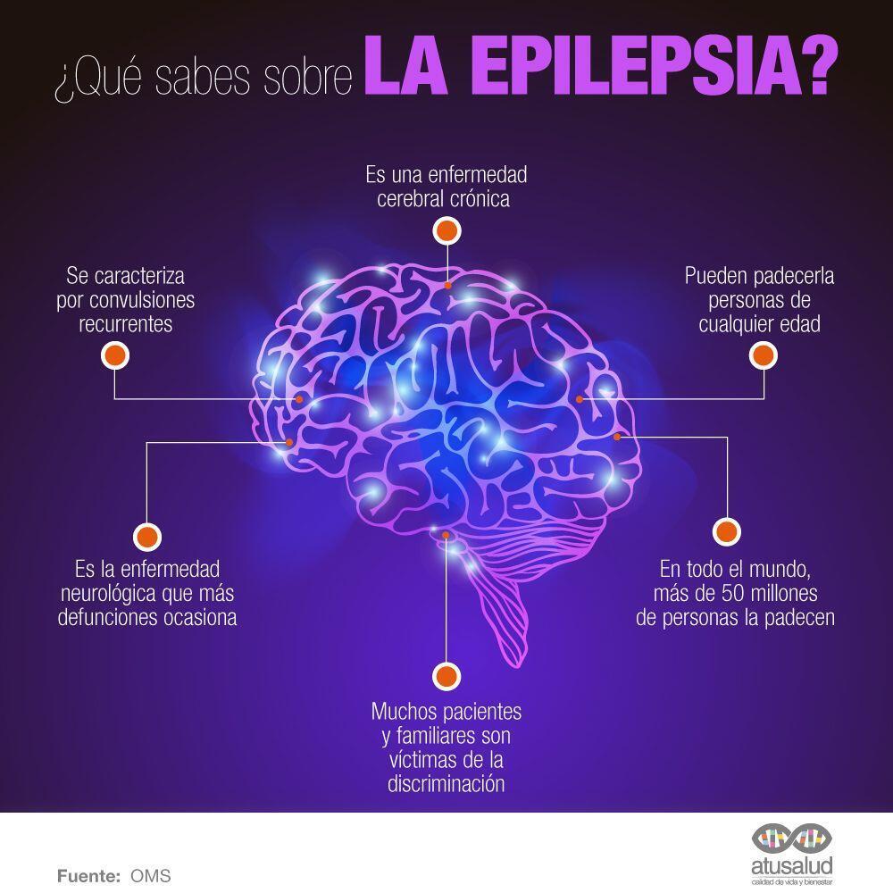 La epilepsia es uno de los trastornos neurológicos más comunes en el mundo.