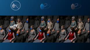 Spectateurs Grande salle Pierre Boulez simulation flux d'air coronavirus civid-19