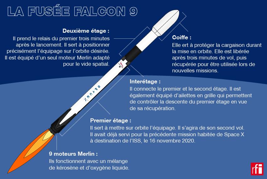 La fusée Falcon 9.