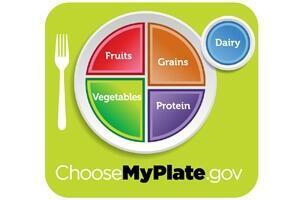Hướng dẫn ăn uống theo khoa học, để bảo vệ sức khỏe, trở thành một trong các thành tựu y học cơ bản
