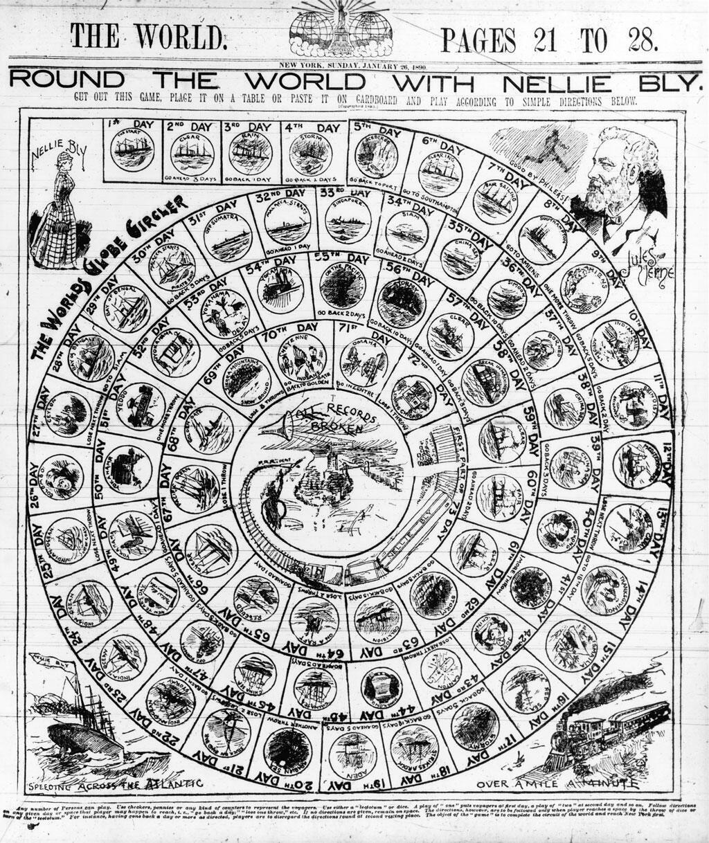 Jeu de l'oie retraçant le tour du monde de Nellie Bly, publié par le New York World en 1890.