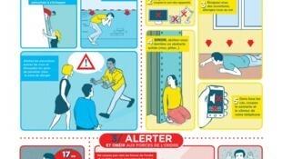 Une affiche pour communiquer sur des conseils d'attitude à adopter si possible en situation d'attaque terroriste.