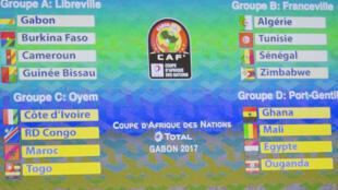 Resultado do sorteio para o CAN 2017.