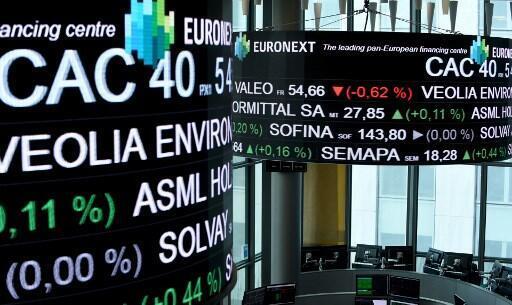 Le chiffre d'affaires des groupes du CAC 40 a atteint 1300 milliards d'euros en 2017.