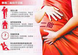 中国计生委2014年第一季启动单独二孩政策