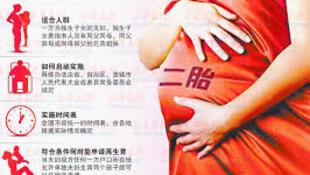 中國計生委2014年第一季啟動單獨二孩政策