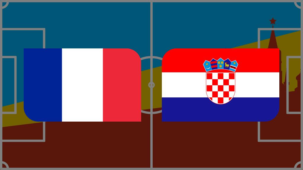 França - Croácia