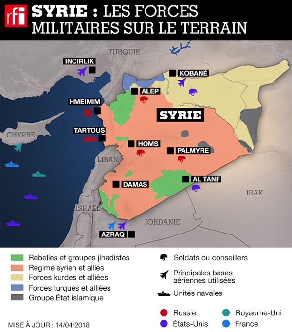 Carte des forces internationales sur le terrain en Syrie.