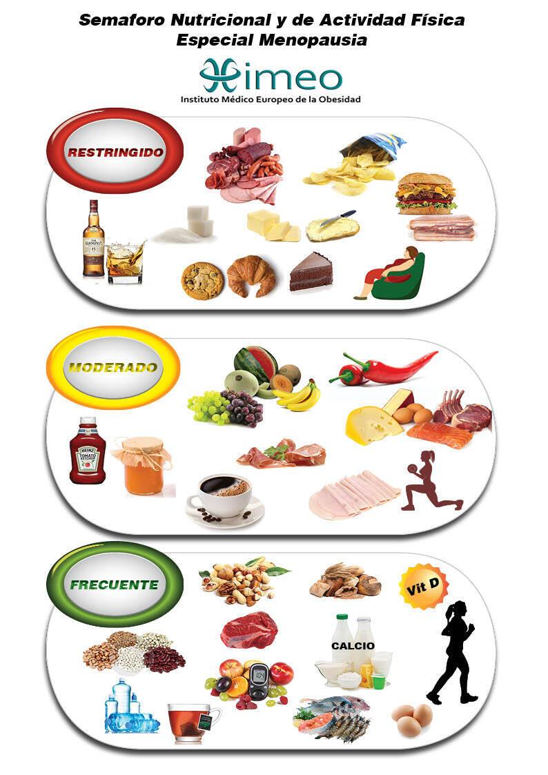 Guía ilustrada del IMEO (Instituto Médico Europeo de la Obesidad).