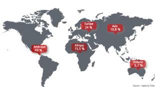 Percentual de população católica no mundo em 2010 mostra concentração maior na América Latina.