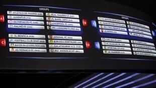 Telas mostram os sorteios da fase de grupos da Ligua dos Campeões da temporada 2014/2015.