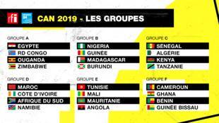 Les groupes de la CAN 2019.