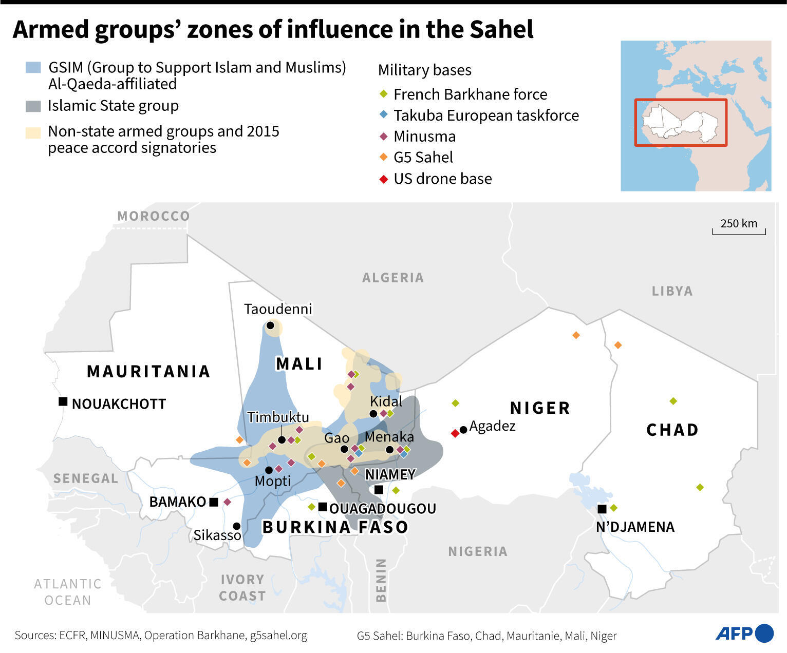 The troubled Sahel