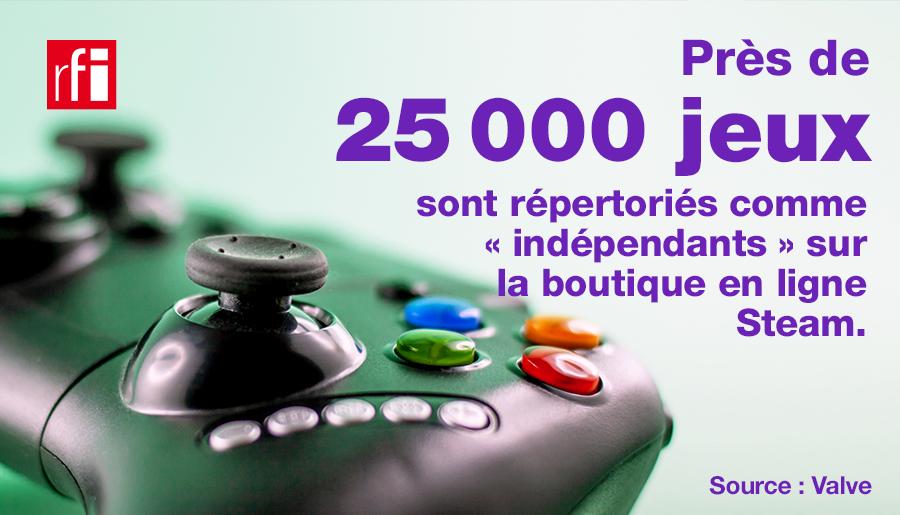 Steam propose une quantité impressionnante de jeux indépendants.
