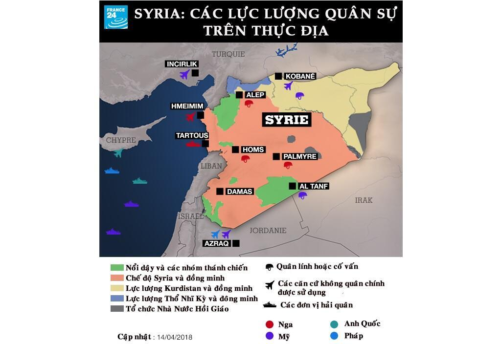 Lực lượng quân sự nước ngoài hiện diện tại Syria