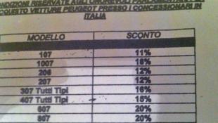 Sur sa page Facebook, Spider Truman diffuse des documents révélant les avantages des parlementaires italiens.