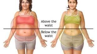 Si la obesidad es moderada, puede ser benéfica, según el estudio publicada en el JAMA.
