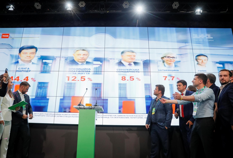 «Слуга народа» , возможно, впервые в истории независимой Украины сформирует однопартийное большинство в Раде