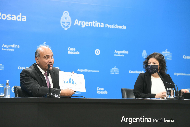Argentina flexibilização