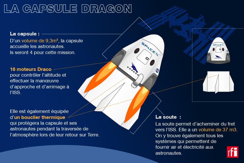 La capsule Dragon.