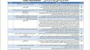 فایل حاوی دستورالعملهای قومگرایانه منسوب به ثواب الدین مَخکش.