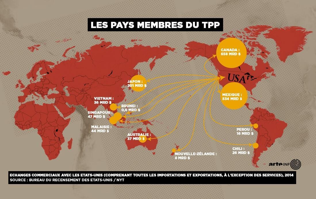 美國退出後,11國將於3月8日正式簽署新TPP
