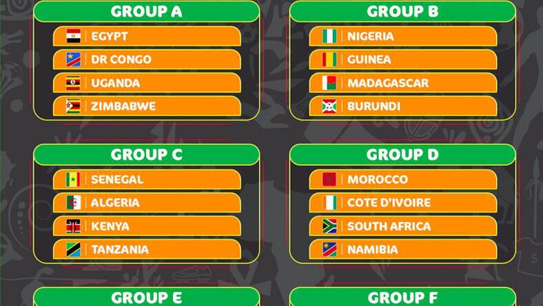 Fainali za 32 za Afrika zinatarajiwa kuanza Juni hadi Julai nchini Misri