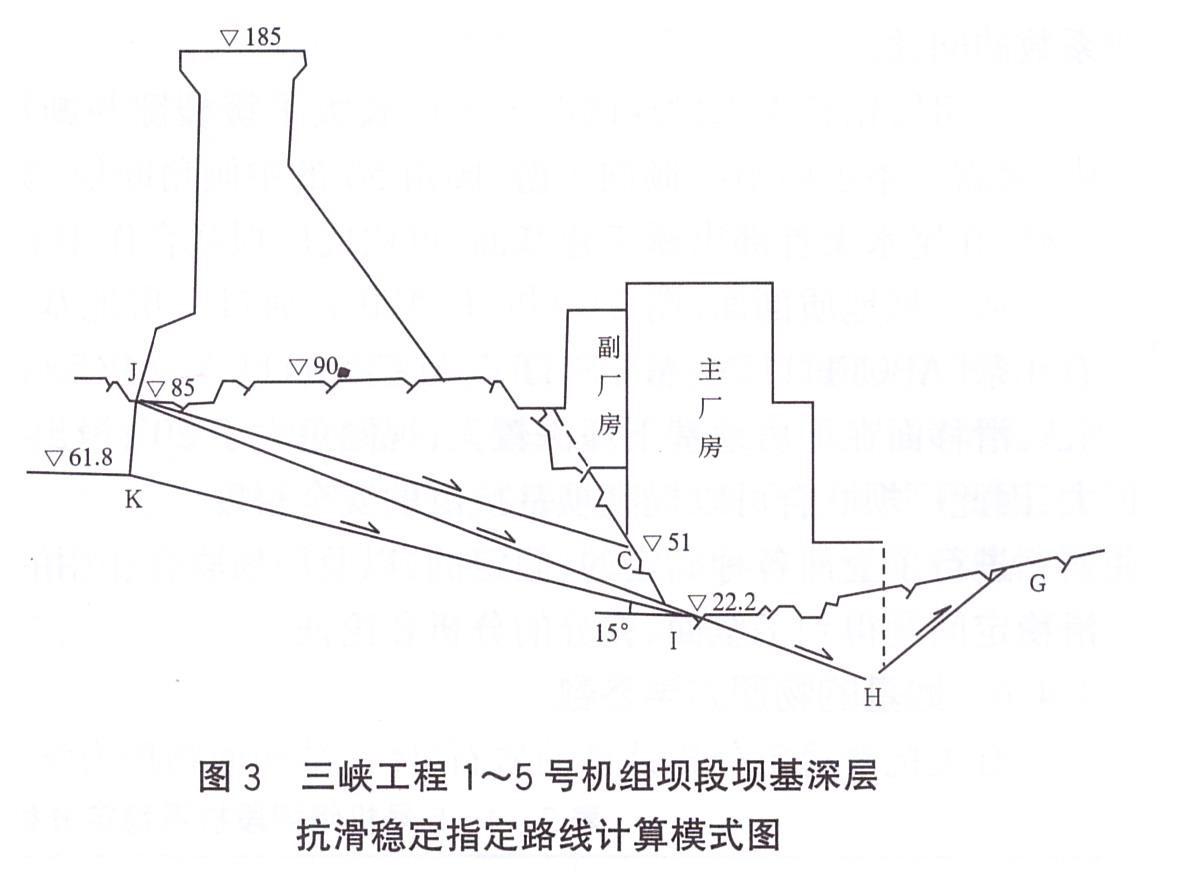圖5:三峽工程左岸1至5號機組壩塊的剖面