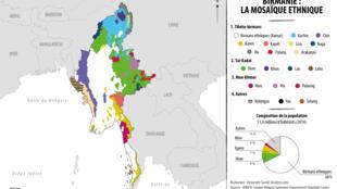 Этнические меньшинства в Бирме.