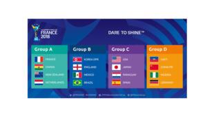 Le tirage au sort de la FIFA U-20 Women's World Cup France 2018 ©™.