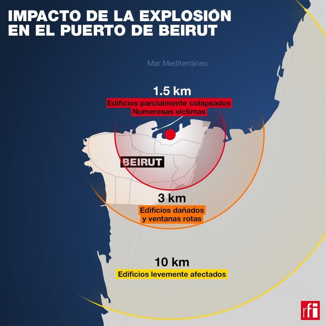 Impacto de la explosión en el puerto de Beirut.