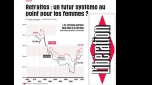 A imprensa francesa avalia hoje as propostas para a reforma da Previdência.