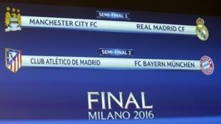 Emparejamientos de semifinales en la UEFA Champions League 2015/2016