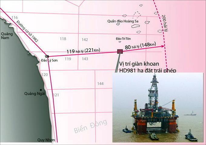 Dàn khoan Hải Dương HD-981 (DR)