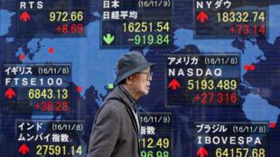 Bolsas asiáticas sofreram forte queda na primeira abertura desde o início da epidemia.