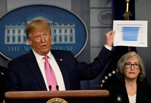 新冠疫情爆發可能促使美聯儲按特朗普總統意願降息 The coronavirus outbreak might cause the Federal Reserve to grant President Donald Trump his wish and lower interest rates.