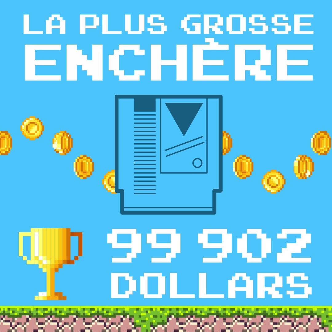 En 2014, une cartouche NES « World Championships » a été vendue aux enchères pour la somme de 99 902 dollars (soit 87 933 euros). Elle est considérée comme la plus chère au monde.