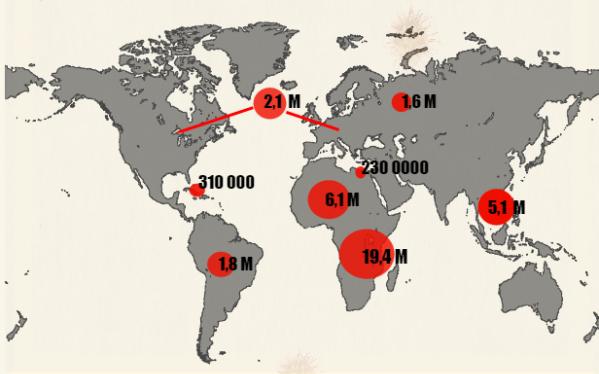 36,7 milhões de pessoas infectadas com HIV no mundo