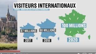 2018年到法外国游客大约为9千万人次
