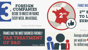"""Campanha """"Why Say Oui to France"""" (Porque dizer Sim à França), criada pela agência francesa de investimentos que tenta atrair capital estrangeiro para o país."""