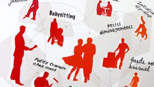 Jardinería, bailes de salón, mudanzas, cuidado de niños...