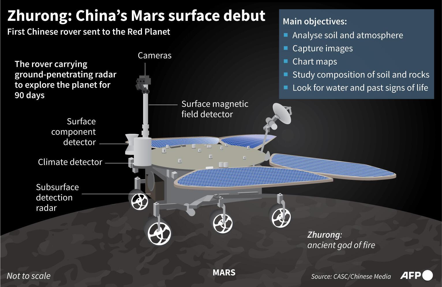 Zhurong: China's Mars surface debut