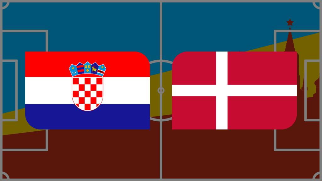 Vivez Croatie-Danemark direct