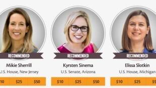 A piloto da Marinha reformada, Mikie Sherrill (esq), de Nova Jersey, que arrecadou 42 mil dólares online somente este mês no site Emily's List, ao lado da candidata Kyrsten Sinema.